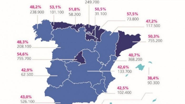 La tasa de ocupación de las mujeres con formación superior en Comunitat Valenciana alcanza el 84%