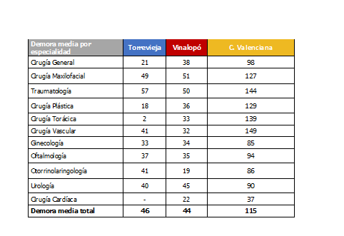 DATOS OFICIALES INFORME CONSELLERIA DE SANITAT UNIVERSAL I SALUT PÚBLICA