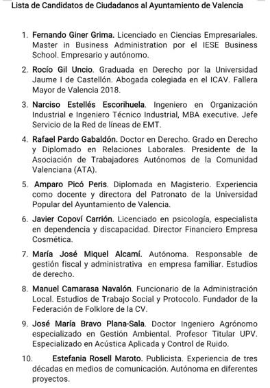 Listado candidatos Ayuntamiento de Valencia. Ciudadanos