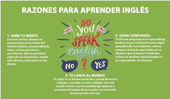 ¿Aún no estás estudiando inglés? Lee esto y decidirás hacerlo cuanto antes