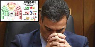 Pedro Sánchez, investidura fallida.