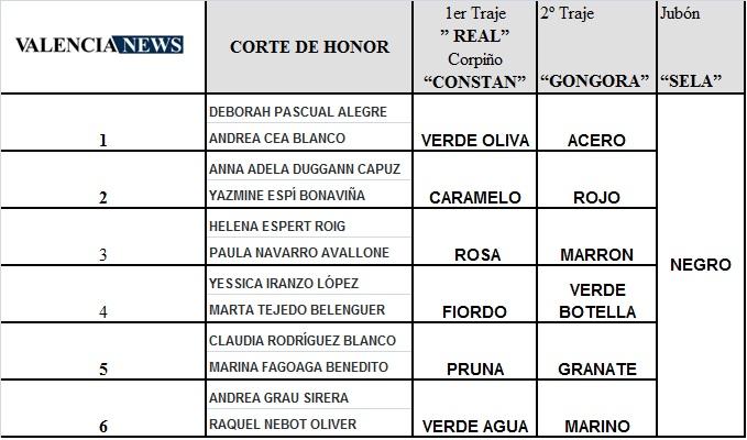 Telas Cortes de Honor de la Fallera Mayor de Valencia