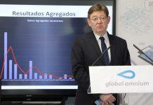 Puig destaca que el proyecto de análisis de aguas residuales constata la importante reducción de la presencia de COVID-19