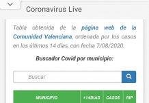 Crean en Alcoy una web para seguimiento de Coronavirus país por país con buscador de municipios en España con los últimos casos, muertes y recuperados.
