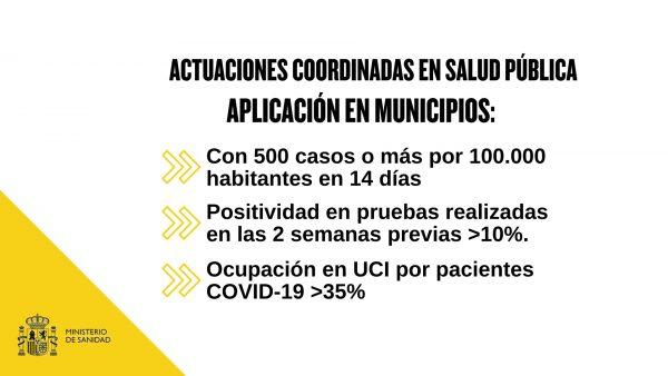 Acciones coordinadas en salud pública aplicación en municipios